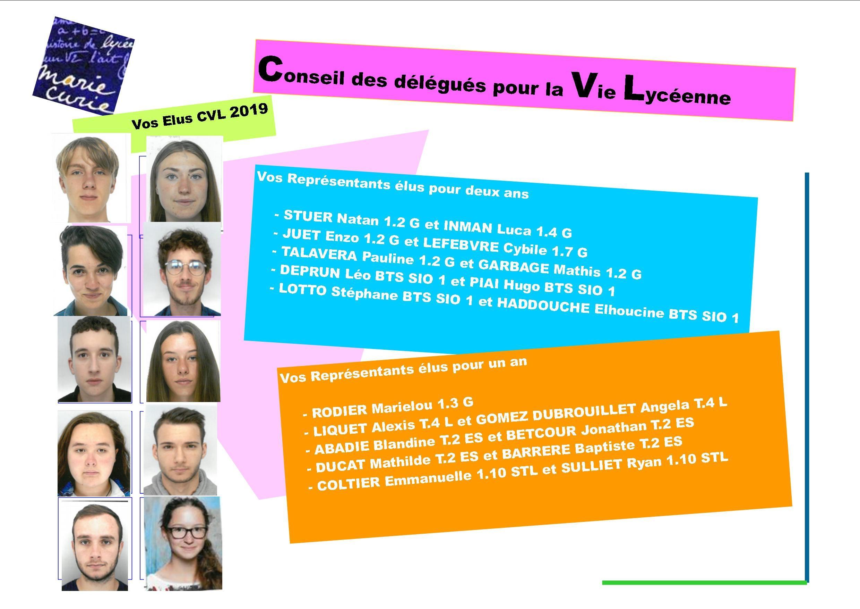 Affiche Résultat CVL 2019.jpg